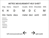Metric Measurement Help Sheet