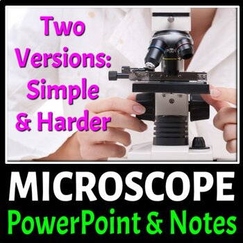 Microscope Parts - PowerPoint Free!