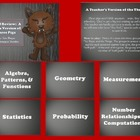 Middle School Common Concept Powerpoint Review Game