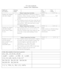 Middle School Math Assessment Prep Booklet