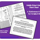 Middle School Math Cheat Sheet (Reference Aid for Grades 6-8)