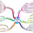 Mind Mapping in Elementary Schools