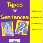 Mini-Lesson: Types of Sentences (Common Core Aligned)