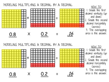 Fractions homework year 3 decimals and percentages (essay writer life hacks)