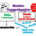 Monitoring Comprehension Posters and Graphic Organizers