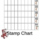 Monkey Themed Stamp Chart