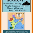 Monsoons in the Indian Subcontinent: Informational Reading