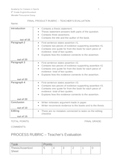 Monster: Persuasive Essay Product and Process Rubric