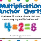 Multiplication Anchor Charts
