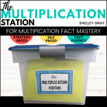 Multiplication Mastery: a Program for Basic Multiplication Facts