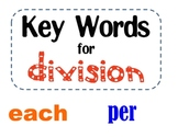 Multiplication/Division Signs