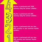 Music Performance Rubrics