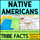 NATIVE AMERICAN - Interactive Journal, Task Cards, and More