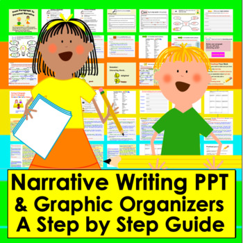 Narrative Writing PowerPoint - From Paragraph to 5 Parag. Essay-CCSS