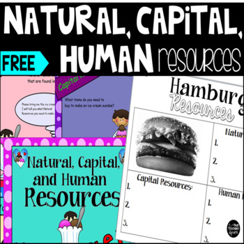 Natural, Capital, Human Resources smartboard lesson