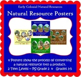 Natural Resources Posters (Included in Nat Resources of Co