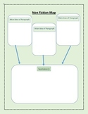 Non Fiction Map and Story Map - TEMPLATES