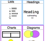 Nonfiction Text Elements Cards- Special Education, Autism