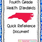 North Carolina 4th Grade Health Essential Standards Quick