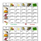 Nourriture (Food in French) Grid vocabulary activity