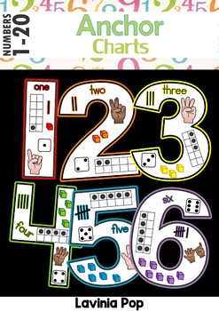 Number Anchor Charts (1-10)