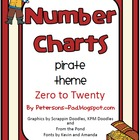 Number Charts 0-20 Pirate Theme