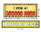 Number Line Knowledge