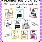 Number Posters with Numeral, Number Word, and Ten Frames