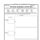 Number the Stars   Free Graphic Organizer