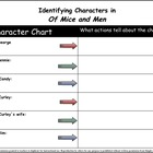Of Mice and Men Character Graphic Organizer
