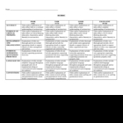 Of Mice and Men Test/Novel Study Test Rubric