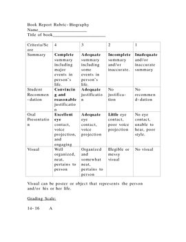 writing a biographical essay rubric