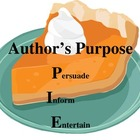PIE  Author's Purpose Poster