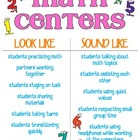 POSTERS Math Center Poster - Behavior Expectations