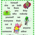 PRONOUNS Lessons on Identifying, Nom. or Obj., and Homophones