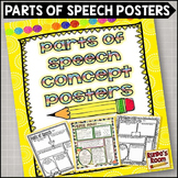 Parts of Speech Concept Posters