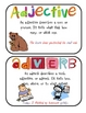 Parts of Speech Printable Posters (Noun, Verb, Adjective, Adverb)