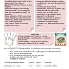 Patriot or Loyalist Letter Writing Worksheet - American Re