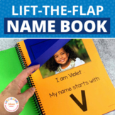 Peekaboo Guess Who?  Template for Class ABC Lift the Flap Book