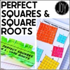 Perfect Squares and Square Roots Exploration Kit