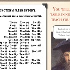 Periodic table Dmitri Mendeleev powerpoint, notes, workshe