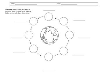 Printables Moon Phases Worksheets moon phase worksheet davezan phases of the printable worksheets abitlikethis