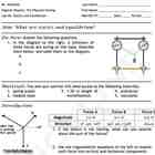 Physics Labs Bundle