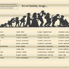 Ping Game - La Familia - Family Members - Spanish - Review Family