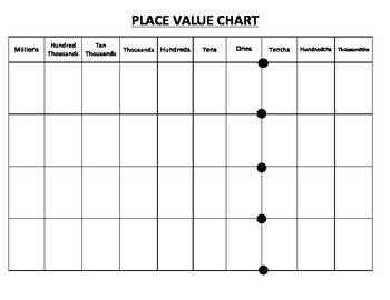 Common Worksheets » Place Value In Decimals Worksheets Free ...
