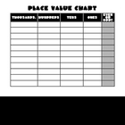 Place Value Chart to 1,000s