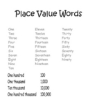 Place Value Words (Poster/Handout) Helps with Spelling!