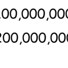 Place Value expanded and standard  through millions