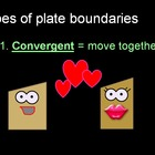 Plate Boundaries Powerpoint