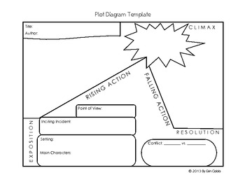 Plot Diagram Graphic Organizer Template